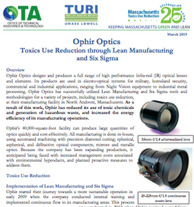 Ophir Optics